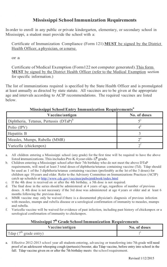 Form for immunization requirements.