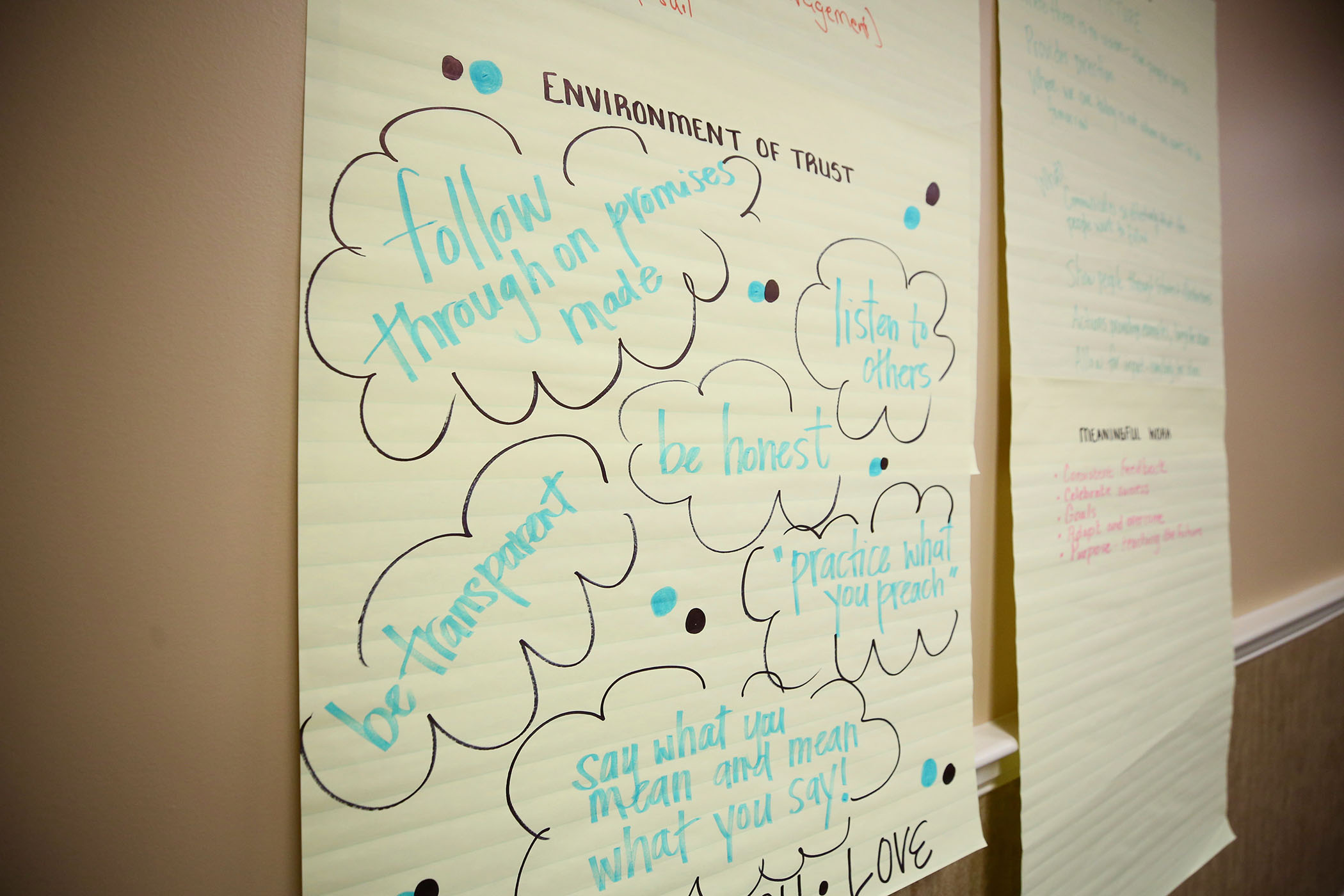 Notes from a meeting hang on a wall.