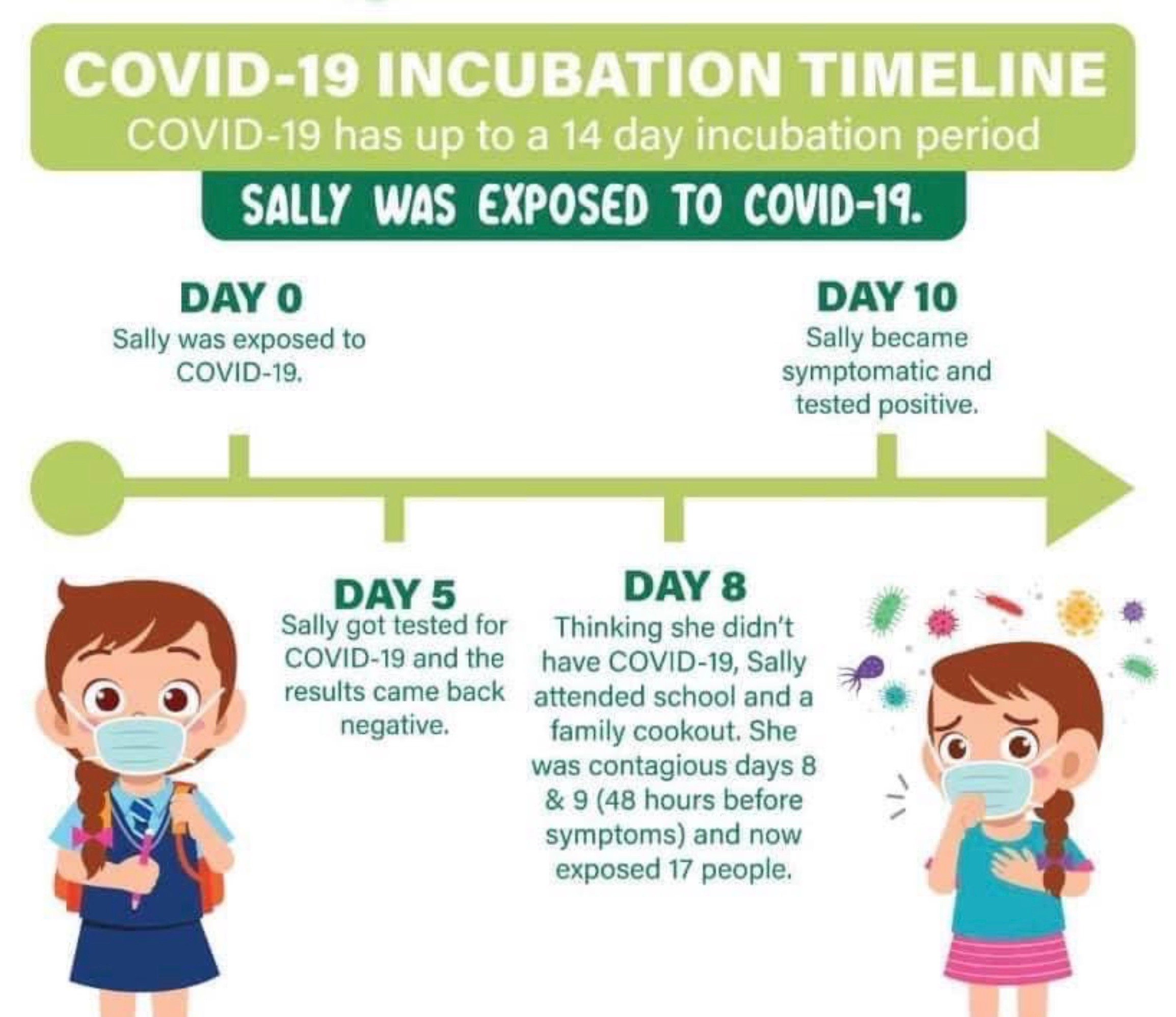 This is a screenshot of a graphic about quarantining for the COVID-19.